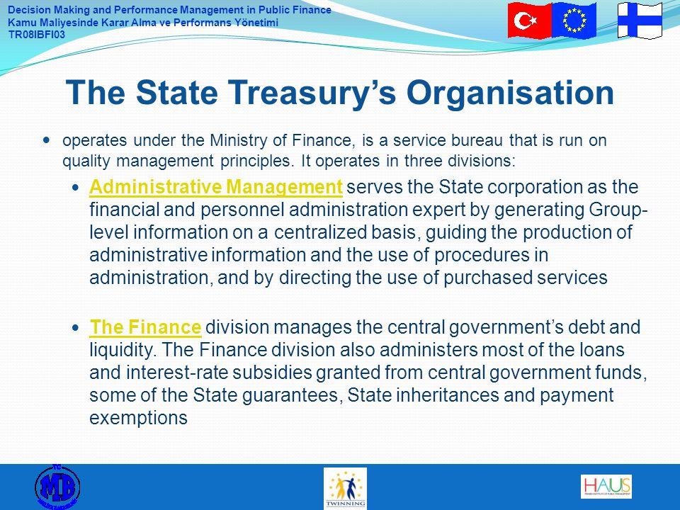 The State Treasury's Organisation