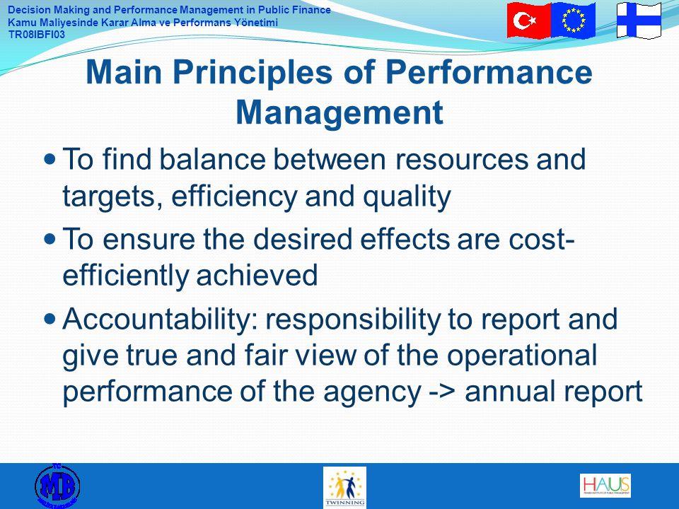 Main Principles of Performance Management