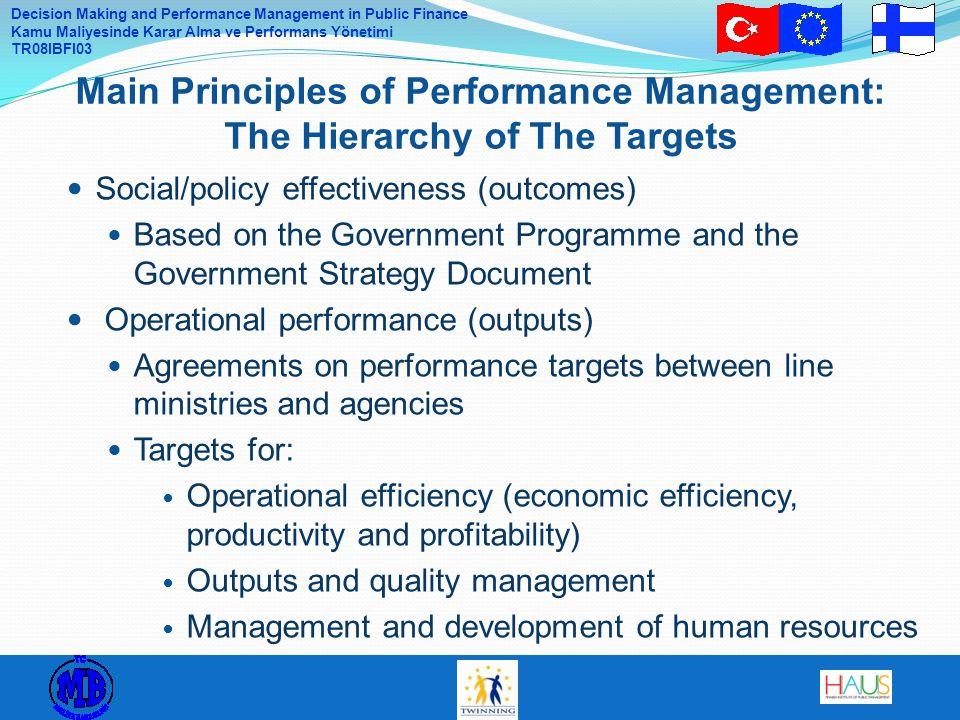 Main Principles of Performance Management: The Hierarchy of The Targets