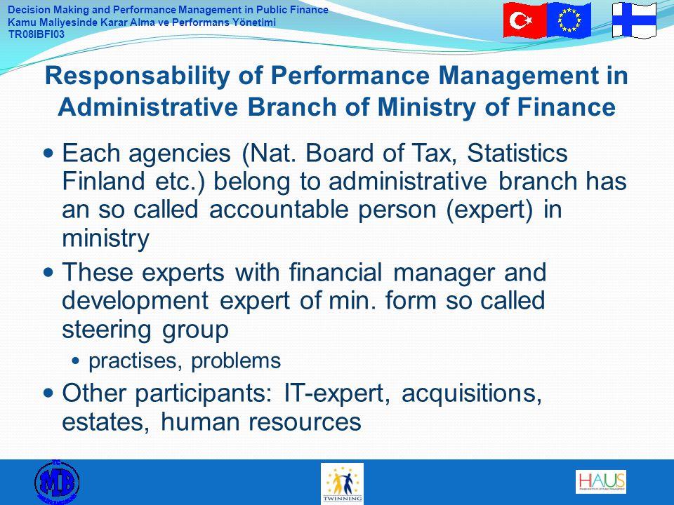 Other participants: IT-expert, acquisitions, estates, human resources
