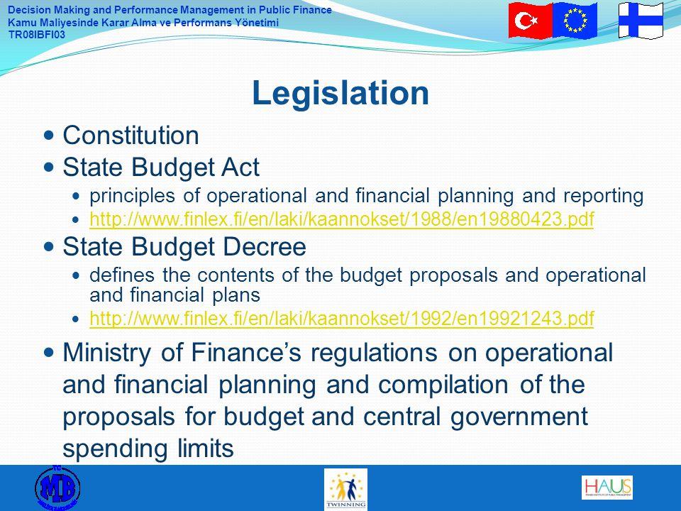 Legislation Constitution State Budget Act State Budget Decree