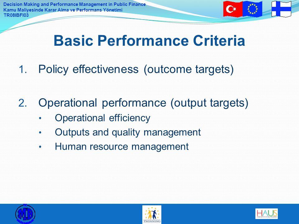 Basic Performance Criteria