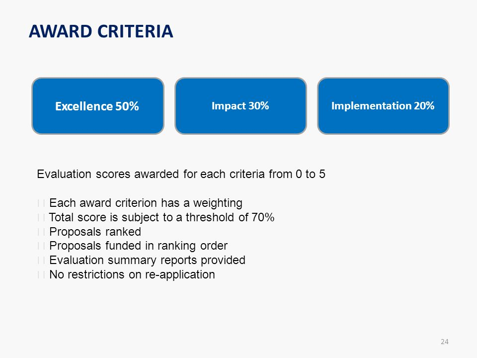 AWARD CRITERIA Excellence 50% Impact 30% Implementation 20%