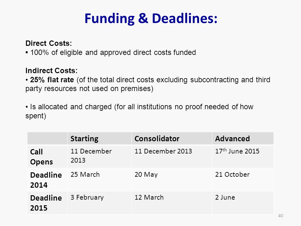 Funding & Deadlines: Starting Consolidator Advanced Call Opens