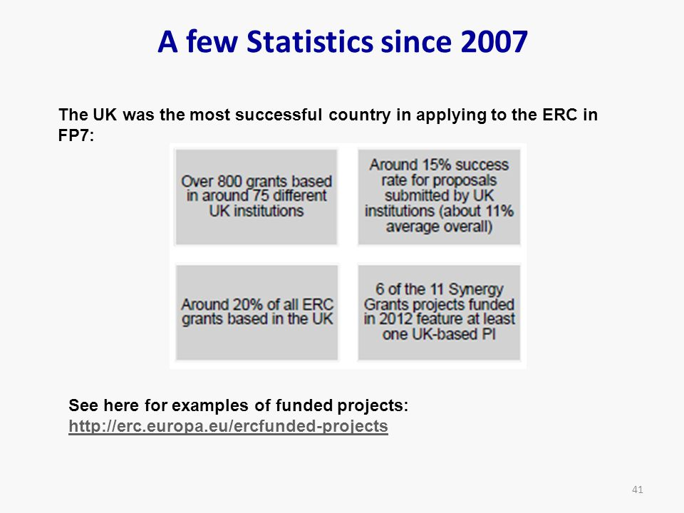 A few Statistics since 2007 The UK was the most successful country in applying to the ERC in. FP7: