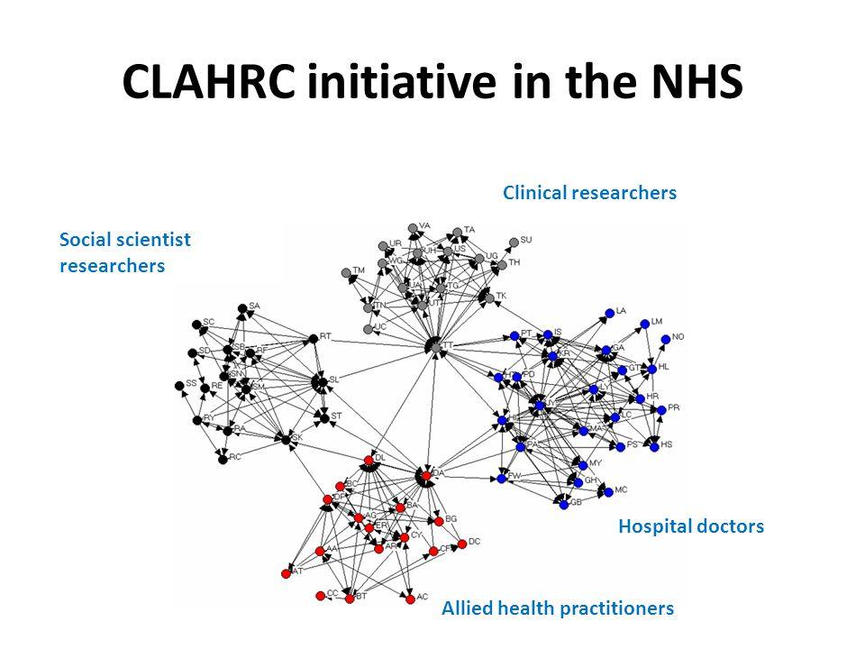 CLAHRC initiative in the NHS