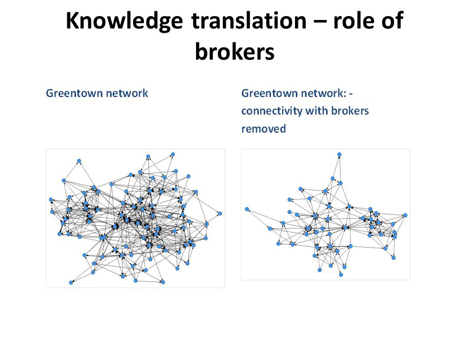 Knowledge translation – role of brokers
