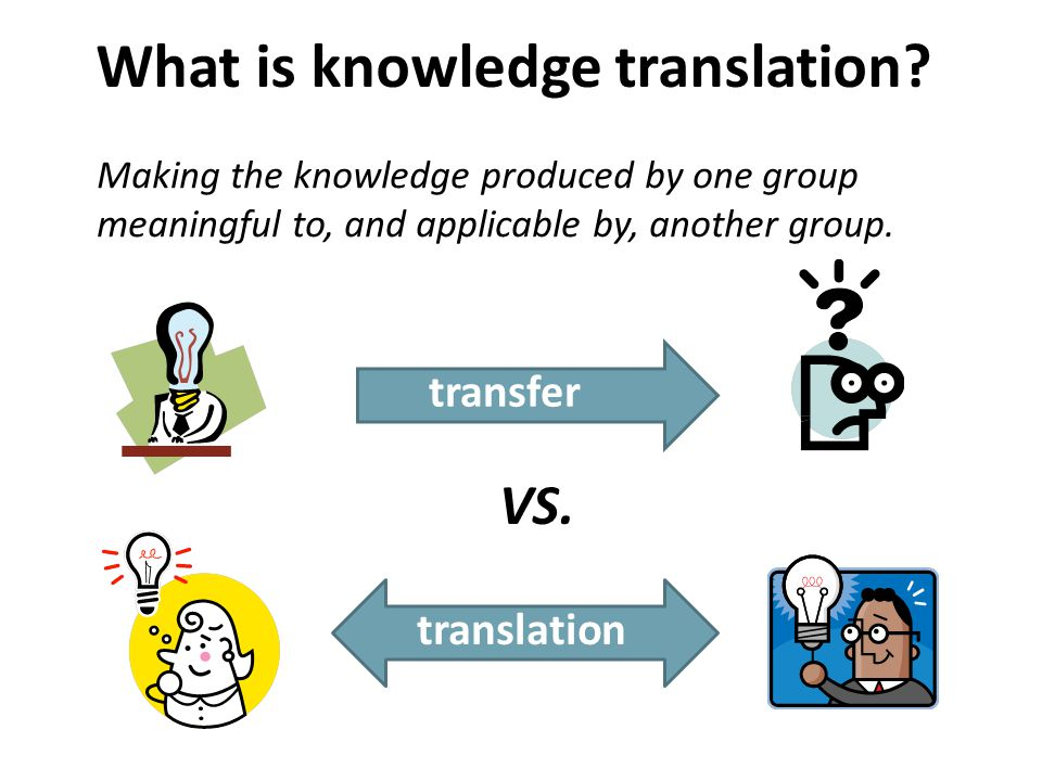 What is knowledge translation