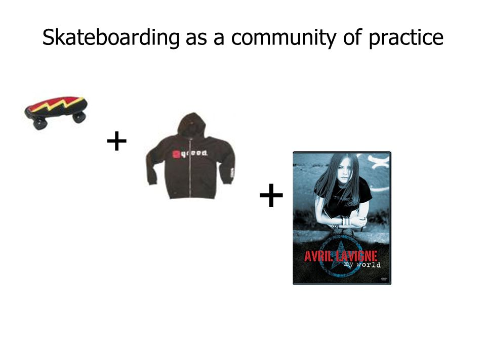 Skateboarding as a community of practice