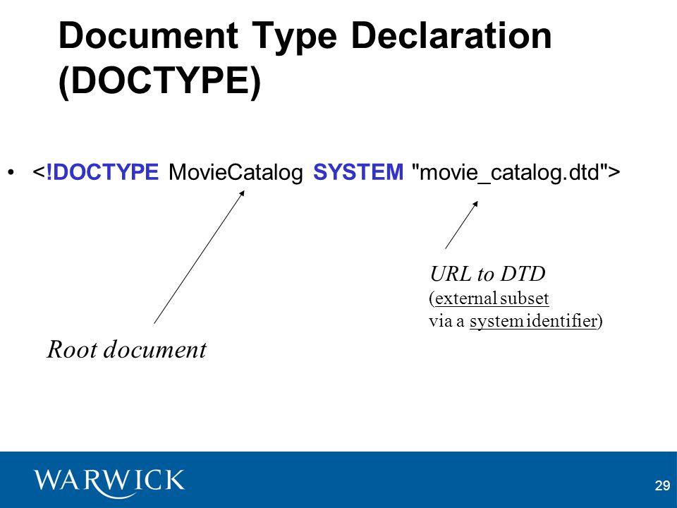 Document Type Declaration (DOCTYPE)