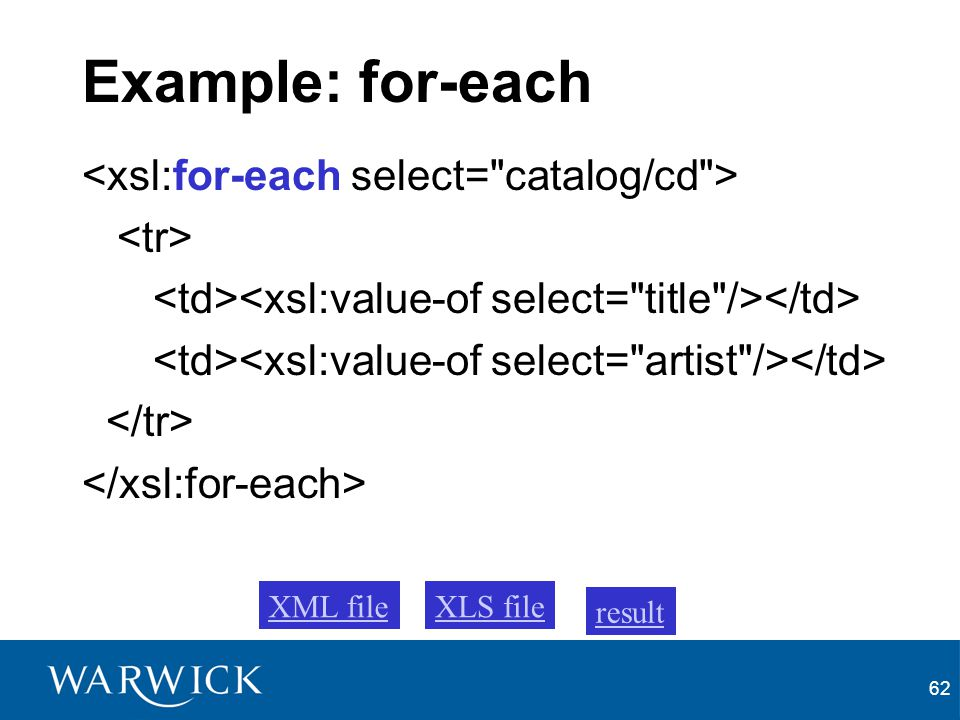 Example: for-each <xsl:for-each select= catalog/cd > <tr>