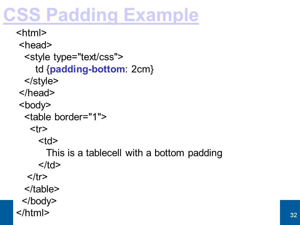 CSS Padding Example <html> <head>