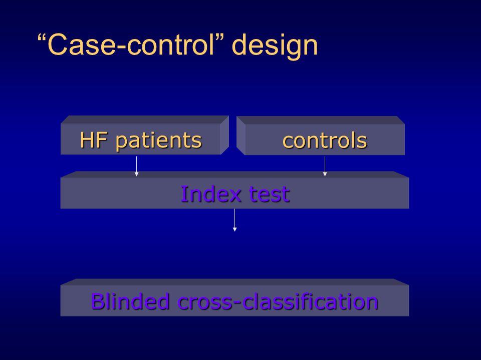 Case-control design