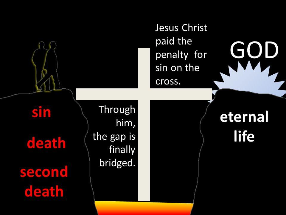 GOD sin eternal life death second death