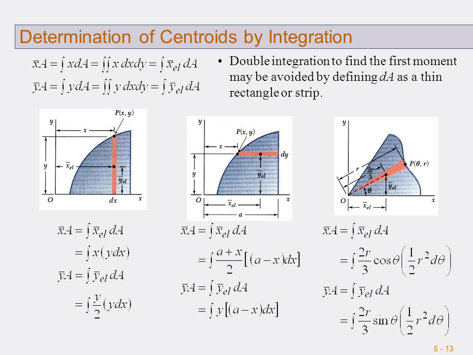 Determination of Centroids by Integration