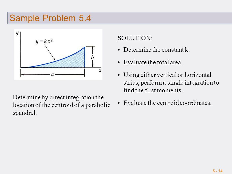 Sample Problem 5.4 SOLUTION: Determine the constant k.