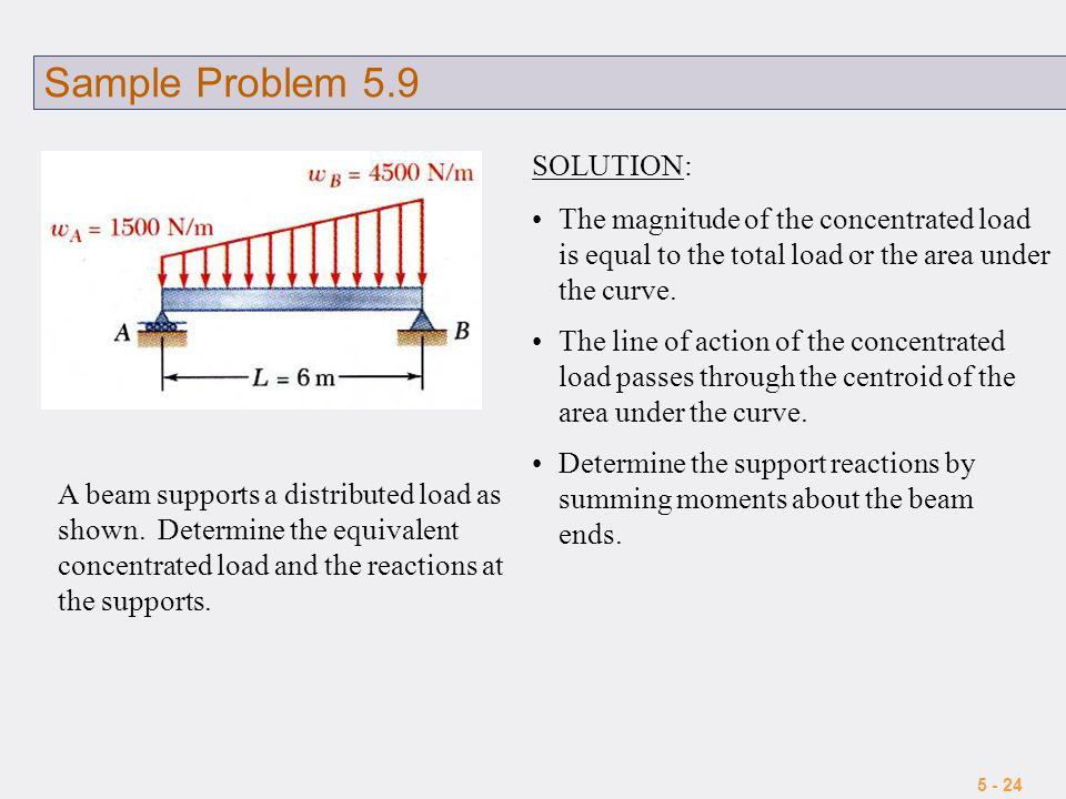 Sample Problem 5.9 SOLUTION: