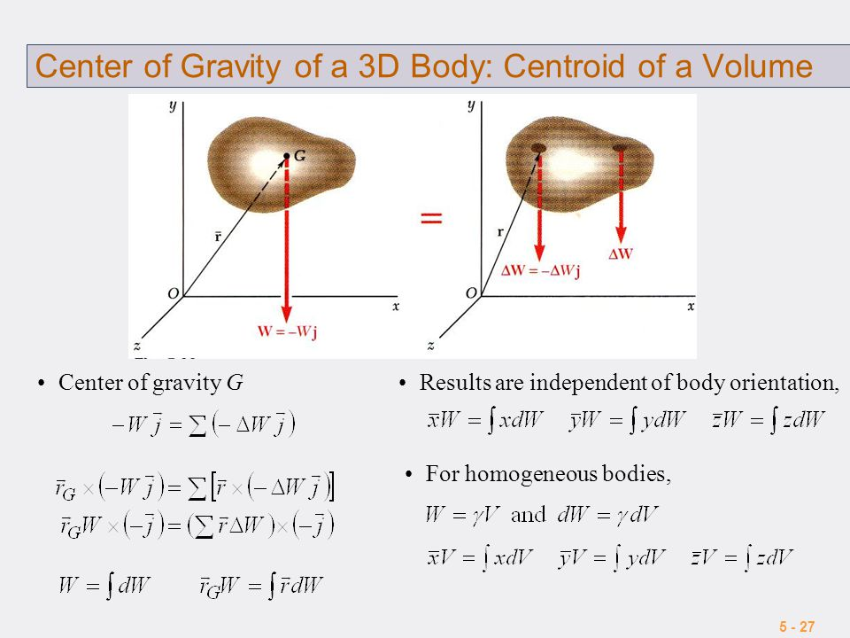 Center of Gravity of a 3D Body: Centroid of a Volume