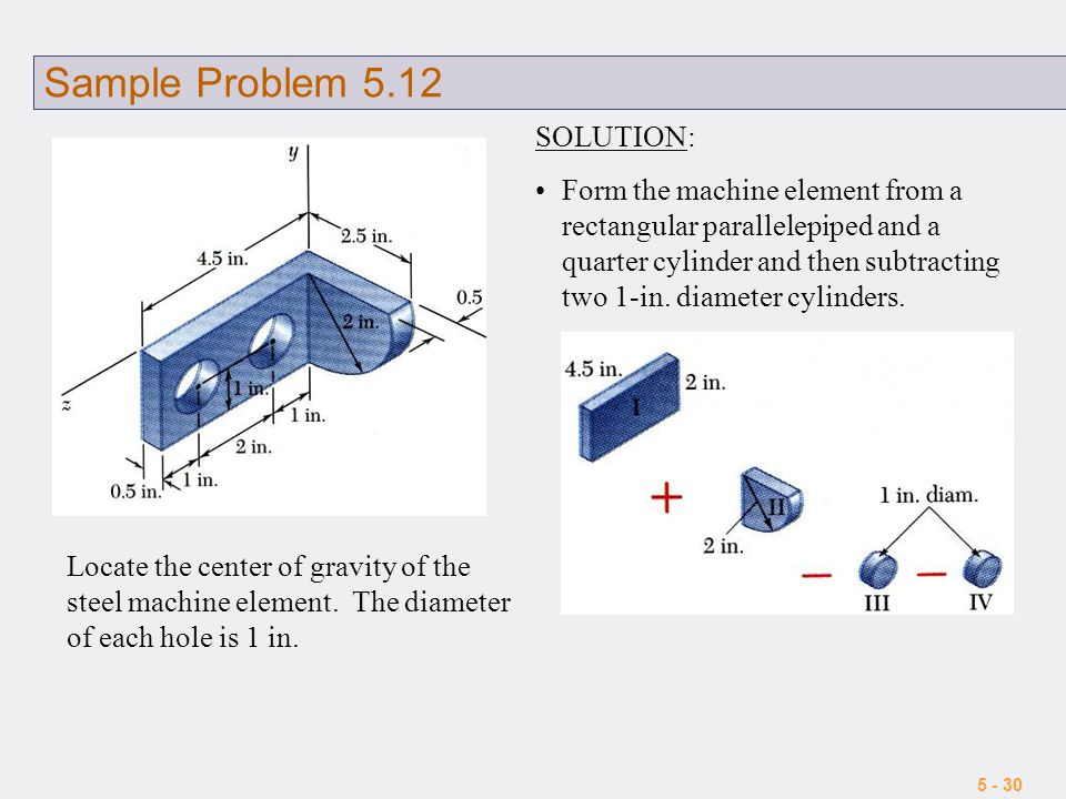 Sample Problem 5.12 SOLUTION: