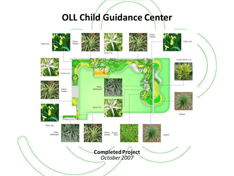 OLL Child Guidance Center