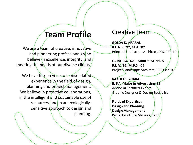 Team Profile Creative Team
