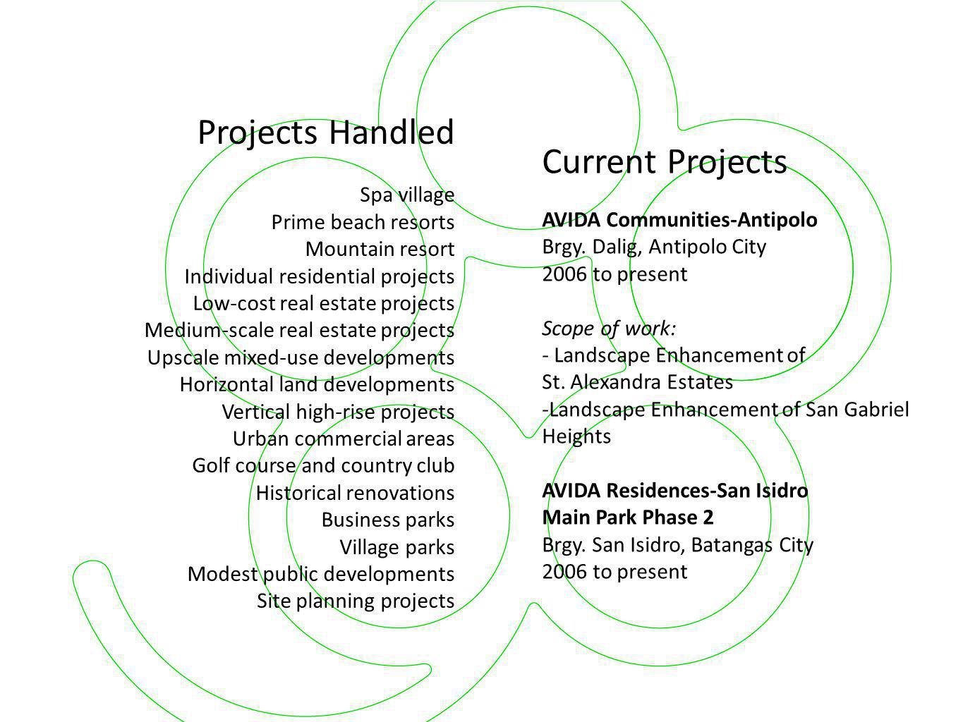 Projects Handled Current Projects Spa village Prime beach resorts
