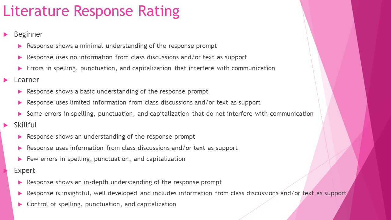 Literature Response Rating