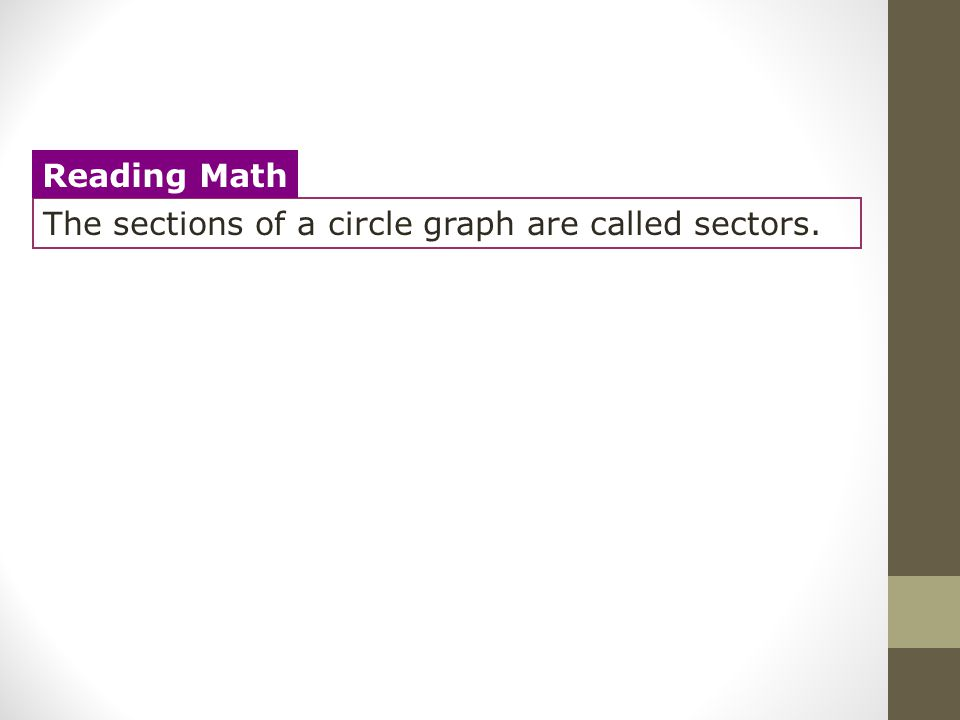 The sections of a circle graph are called sectors.