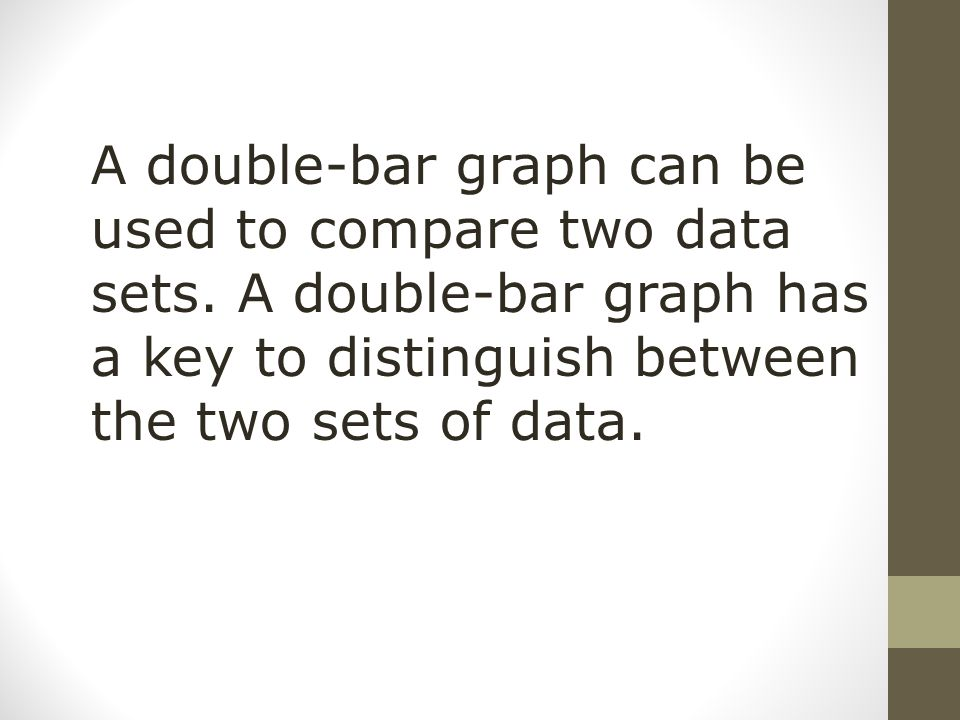 A double-bar graph can be used to compare two data sets