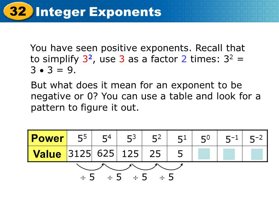 You have seen positive exponents