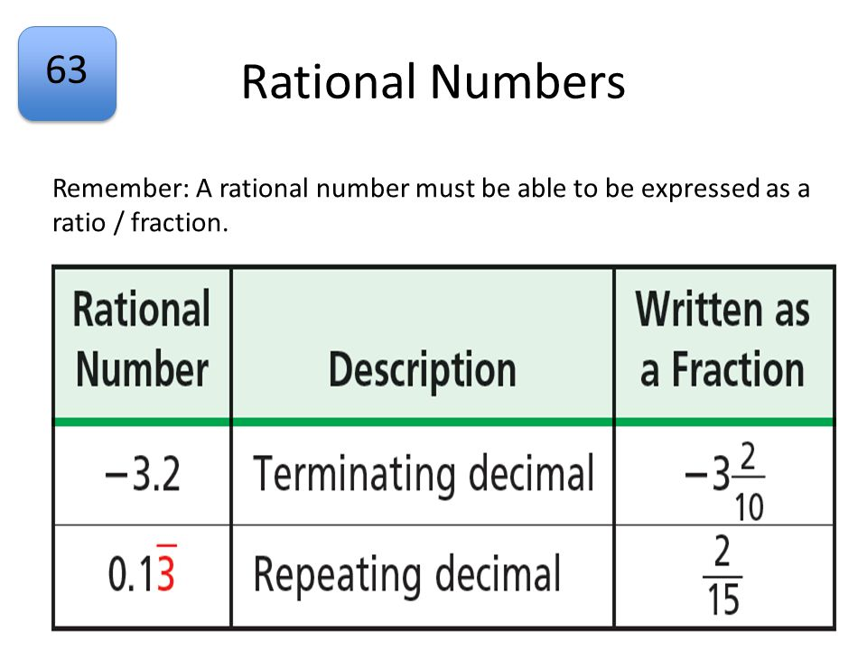Rational Numbers Remember: A rational number must be able to be expressed as a ratio / fraction.