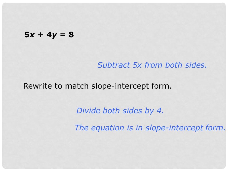 5x + 4y = 8 Subtract 5x from both sides. Rewrite to match slope-intercept form. Divide both sides by 4.