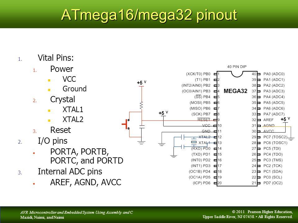 ATmega16/mega32 pinout Vital Pins: Power Crystal Reset I/O pins