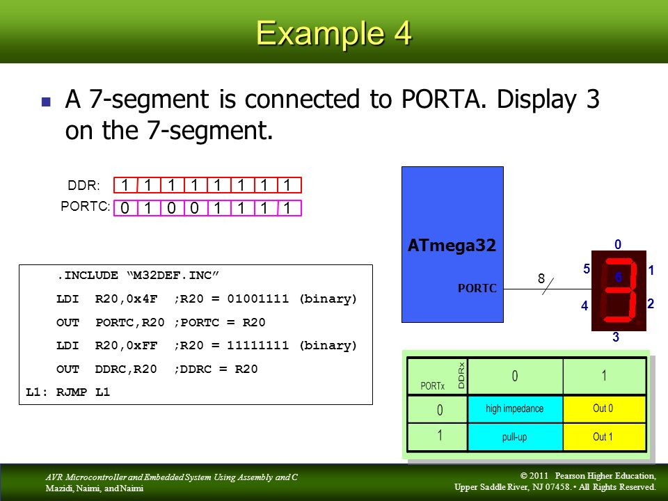 Example 4 A 7-segment is connected to PORTA. Display 3 on the 7-segment. 1 1 1 1 1 1 1 1.