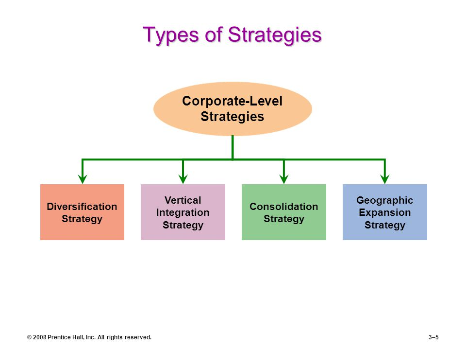 in what ways does utc s corporate level strategy of unrelated diversification create value collect s An unrelated diversification strategy can create value through two types of financial economies: (1) efficient internal capital allocations, and (2) purchasing other firms, restructuring their assets, and selling them.