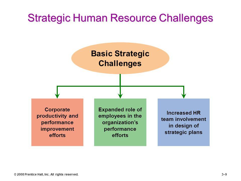Strategic Human Resource Challenges