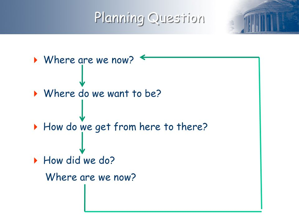 Planning Question Where are we now Where do we want to be