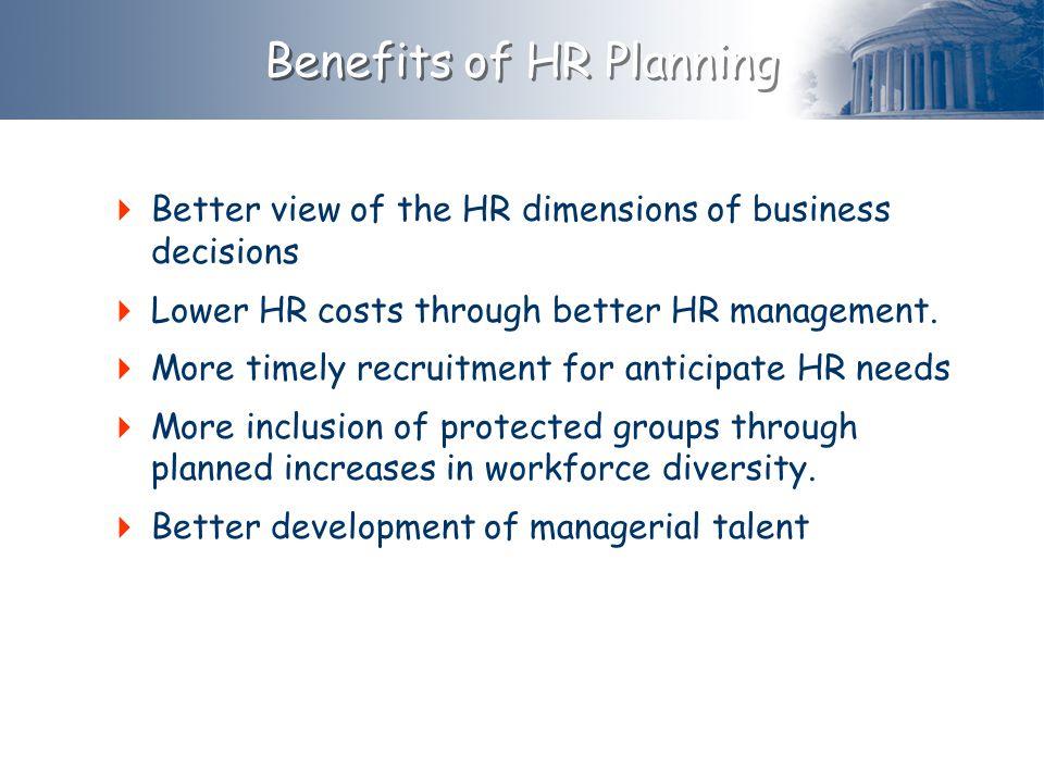 Benefits of HR Planning