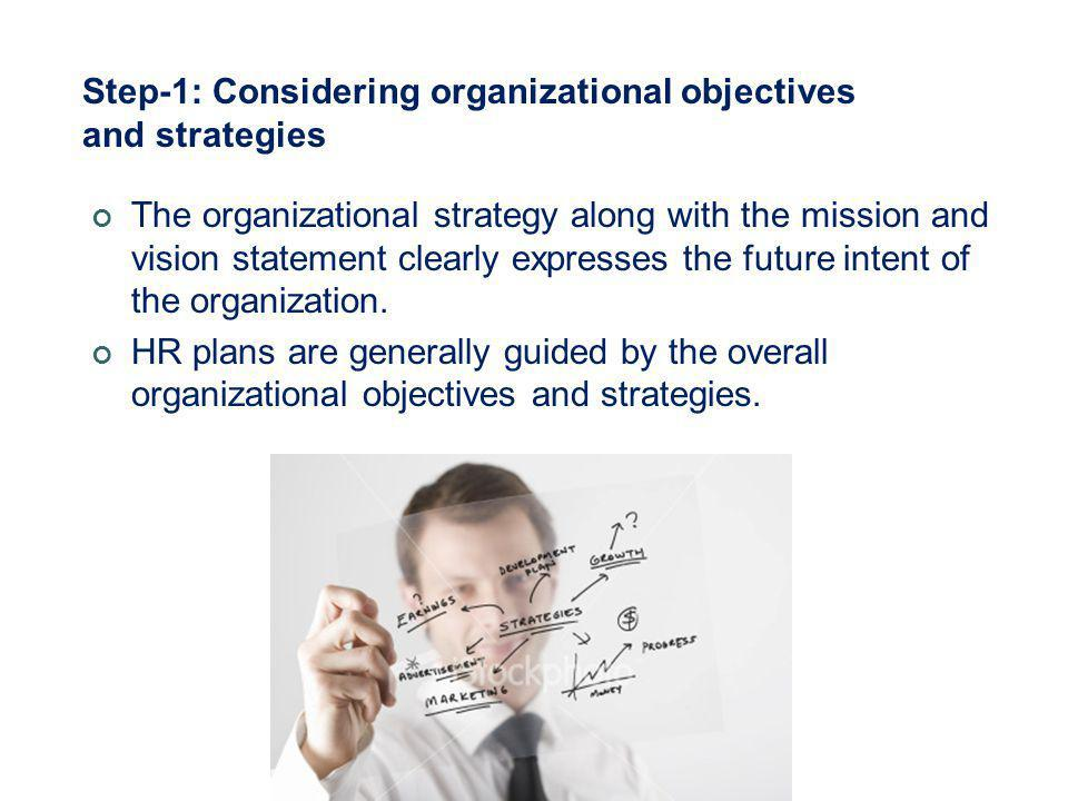 Step-1: Considering organizational objectives and strategies