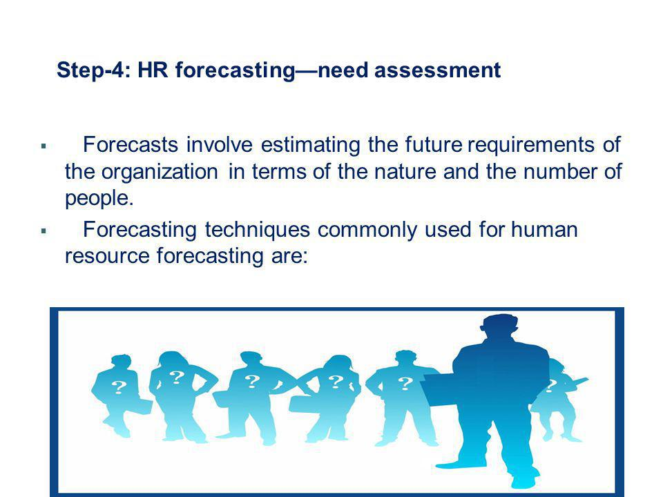 Step-4: HR forecasting—need assessment