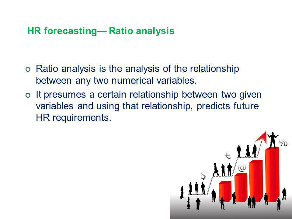 HR forecasting— Ratio analysis