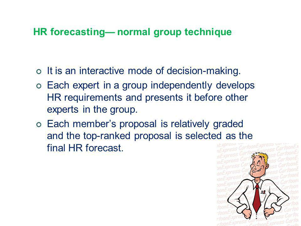 HR forecasting— normal group technique