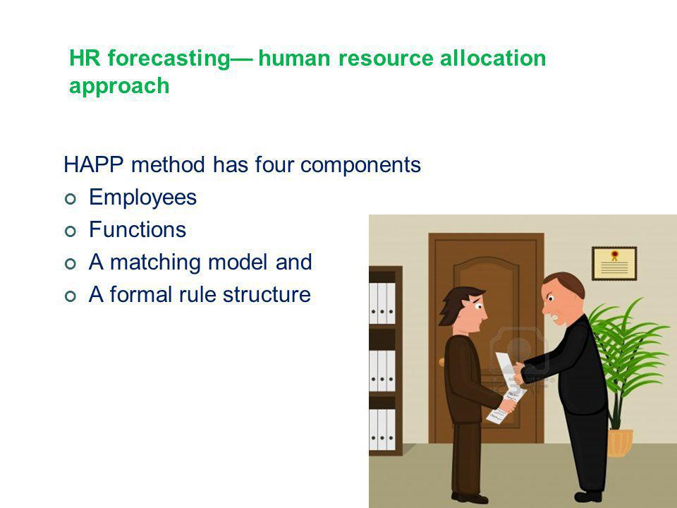 HR forecasting— human resource allocation approach
