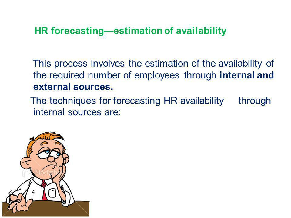 HR forecasting—estimation of availability