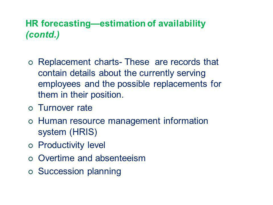 HR forecasting—estimation of availability (contd.)