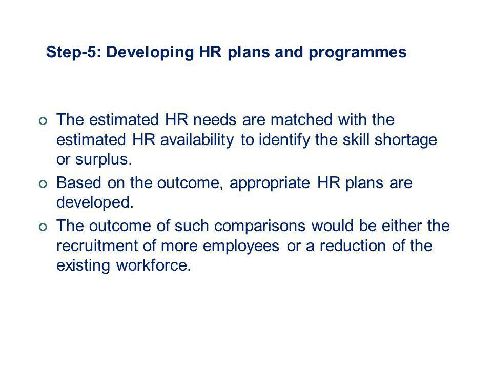 Step-5: Developing HR plans and programmes