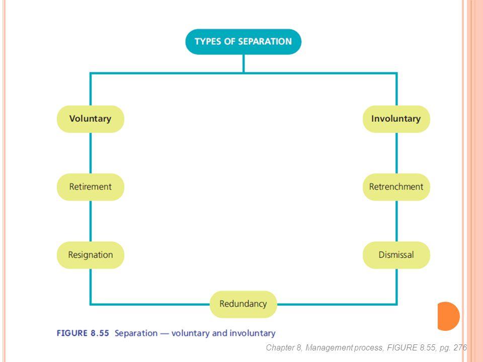 Chapter 8, Management process, FIGURE 8.55, pg. 276