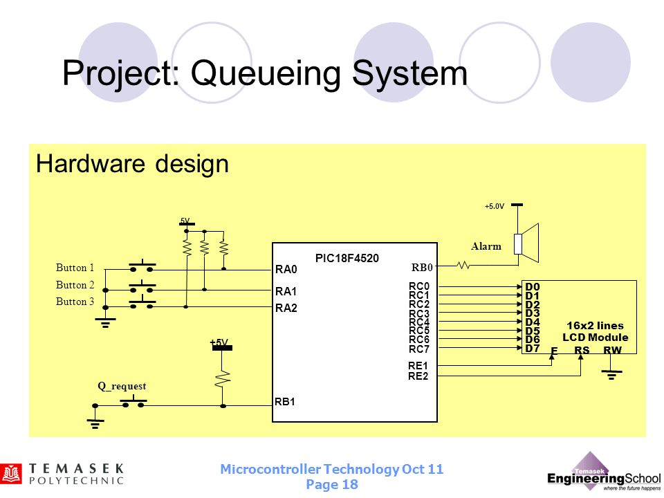 Project: Queueing System