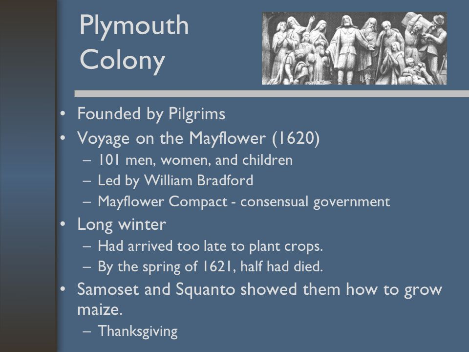 Plymouth Colony Founded by Pilgrims Voyage on the Mayflower (1620)