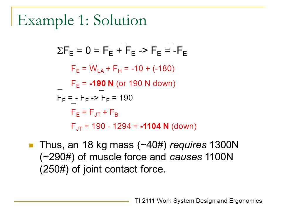 Example 1: Solution SFE = 0 = FE + FE -> FE = -FE